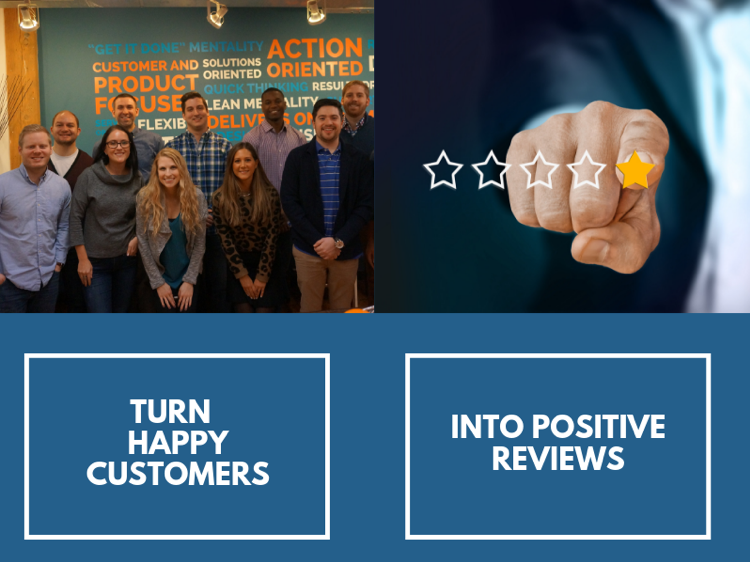 Turn happy customers - into positive reviews.